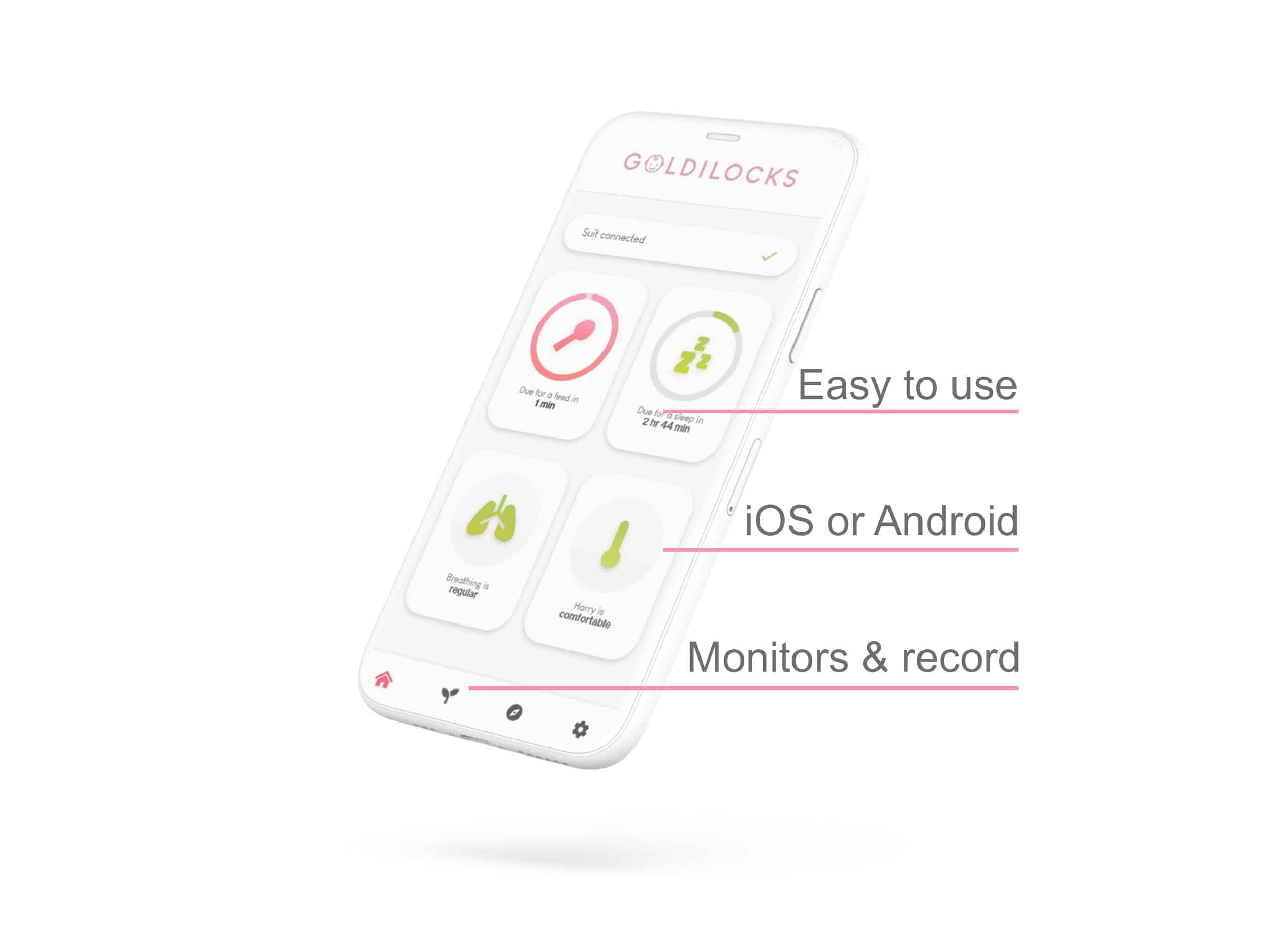 What are the key features of the Goldilocks Suit smartphone app